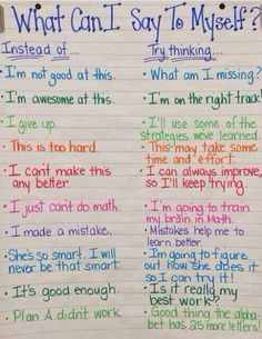 "vi Wendi on Twitter: ""A motivational poster in kid speak: ""What can I say to myself"". Growth Mindset."""