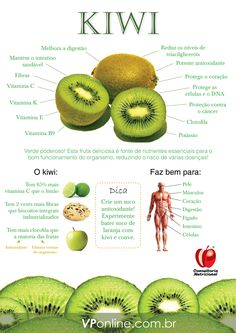 Kiwi - Benefícios para saúde Healthy Salad Recipes, Healthy Tips, Kids Nutrition, Health And Nutrition, Smoothies Detox, Detox Juices, Smoothie Cleanse, Green Smoothies, Juice Cleanse