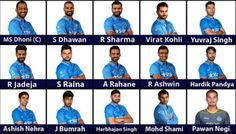 ICC T20 World Cup 2016 Indian Team Squad Players All 15 Names Selected