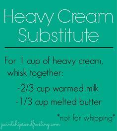 Heavy Cream Substitut