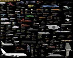 Star Trek starship size comparison charts by Dan Carlson on Star Trek Minutiae