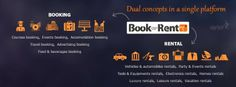 5 Topmost benefits of Agriya's rental and booking software - BookorRent