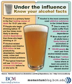 Alcohol Statistics | The National Council on Alcoholism and Drug Dependence announced that ...