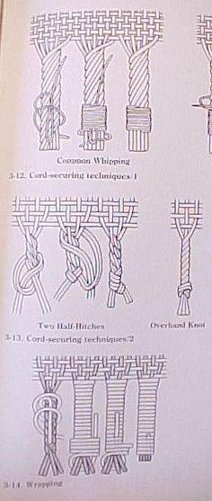Corded Fringes