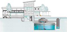 Bij grote sysyemen in de utiliteitsbouw kan het ook als spoel- of koelwater gebruikt worden.