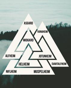 Pagan decor and ritual tools from Oreamnos Oddities. Nordic Symbols, Viking Symbols, Viking Art, Ancient Symbols, Viking Tattoo Symbol, Norse Tattoo, Viking Tattoos, Norse Runes, Norse Pagan