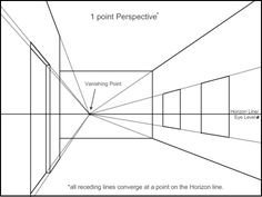 free 0ne point perspective drawing ideas | ... drawing here rigid interior readyperspective drawing tsurumaki david