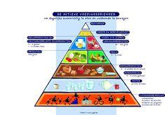 voedingsvoorlichtingsmodel: Voeding en beweging - VIGeZ - Vlaams Instituut voor Gezondheidspromotie en Ziektepreventie VIGeZ vertaalt de theoretische aanbevelingen voor voeding en beweging naar de praktijk. Werk je aan evenwichtige voeding en gezond bewegen en ben je op zoek naar ondersteuning? VIGeZ biedt kwaliteitsvolle workshops, evidence based methodieken, achtergrondinfo, advies en materialen voor verschillende doelgroepen.