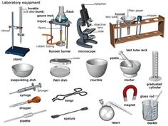 Home Laboratory Science - Tools, Equipment, Devices and Home Appliances Vocabulary Items Illustrated Chemistry Lab Equipment, Science Equipment, Chemistry Basics, Chemistry Labs, Organic Chemistry, Chemistry Practical, Chemistry Drawing, Chemistry Textbook, Gcse Chemistry