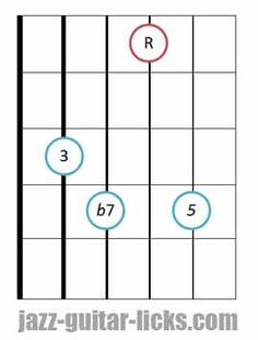 Dominant 7th guitar chord diagram 5 2