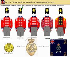 21st (Royal North British Fusiliers) Regiment of Foot- 1st Battalion on the American coast from August 1814 to March 1815. Main engagements: Bladensburg, Washington, Goodley Woods, New Orleans, Fort Bowyer.