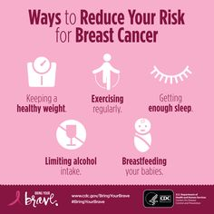 Many factors over the course of a lifetime can influence your breast cancer risk. You can't change some factors, such as getting older or your family history, but you can help lower your risk of breast cancer by taking care of your health. Breast Cancer Cards, Breast Cancer Awareness, Us Health, Health Tips, Health Care, Nursing School Notes, Cancer Sign