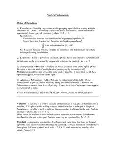 Algebraic Order of Operations