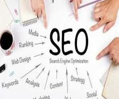 search engine optimization Search Engine Marketing, Seo Marketing, Digital Marketing Services, Content Marketing, Internet Marketing, Marketing Ideas, Business Marketing, Affiliate Marketing, Online Marketing