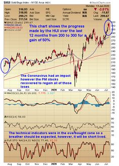Accelerating Gold Stocks About To Go Into Overdrive   Seeking Alpha Black Swan Event, Gold Value, Gold Miners, Mining Company, Gold Stock, Investment Advice, Hard Earned, Global Economy, Gold Price