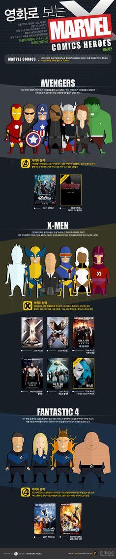 영화로 보는 마블 히어로즈에 관한 인포그래픽