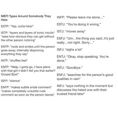 INTP <--- this could also be translated to anyone (or anytime) I feel uncomfortable around. Haha have fun reading that