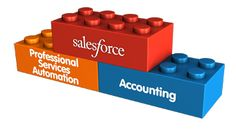 Financial Force - Cloud Accounting Software & Professional Services Automation for Salesforce CRM from FinancialForce.com
