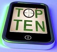 Top Ten Online Classroom Tools of 2014