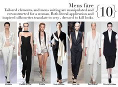 New York Spring 2014 Top Trends - Mens fare