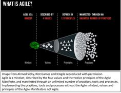 What is Ageil by Ahmed Sidky r1