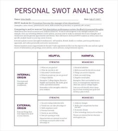 Personal Analysis SWOT Questions | Swot analysis examples ...