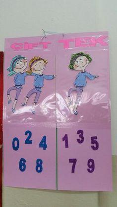 Matematik tek ve çift sayılar sınıf panosu
