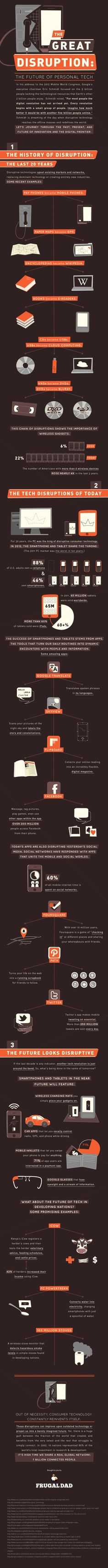 The Great Disruption: The Future of Personal Tech [INFOGRAPHIC]