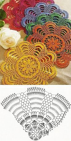 Small round doilies and their free grids! - Crochet Flowers and Applications, Crochet Doily Diagram, Crochet Doily Patterns, Crochet Chart, Thread Crochet, Crochet Motif, Irish Crochet, Crochet Designs, Crochet Stitches, Knit Patterns
