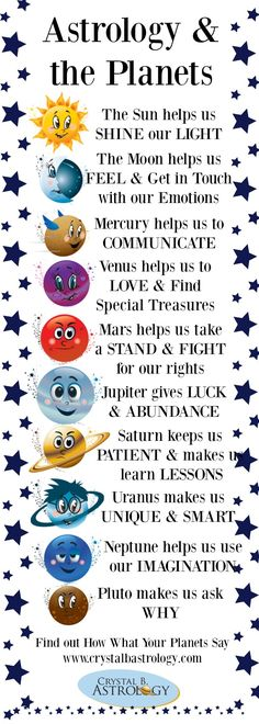 : Learn more about the planets of the zodiac and how they helped to create a special story all about you.
