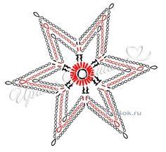 Best 12 Irish lace Irish crochet flower motifs, off white flower applique, Irish crochet decor, wedding decor Set of 3 – SkillOfKing.Com - Her Crochet Crochet Snowflake Pattern, Crochet Butterfly, Crochet Stars, Crochet Motifs, Crochet Snowflakes, Crochet Diagram, Christmas Snowflakes, Thread Crochet, Filet Crochet