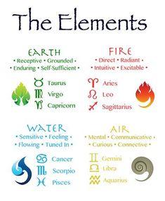 The 4 Elements 4 Elements, Zodiac Elements, Four Elements Tattoo, Element Tattoo, Zodiac Facts, Zodiac Signs, Reiki, Tattoo Buddhist, Scorpio And Libra