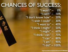 SUCCESS……