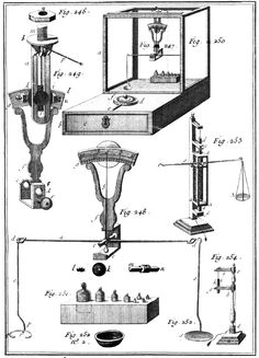 Alchemical apparatus from Diderot's encyclopedia