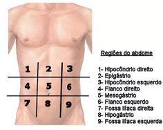 Dor na barriga