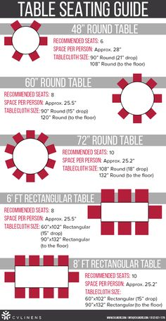 Table seating guide | Tablecloth sizing, space per person, and how many fit at each size table | Ever wonder what table size you need for your wedding or event? Pin for easy reference later!