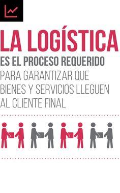 LOGISTICA Supply Chain Management, Project Management, Study Motivation, Biology, Curriculum, Transportation, Branding, Marketing, Education