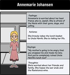 """Number the Stars by Lois Lowry - Character Map: In this """"FAST"""" Character Map from our Number the Stars activities, students should state each character's feelings, actions, sayings and thoughts. Here is a close up of Annemarie Johansen."""