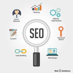 Get 100% organic seo services! We have really high skilled and knowledgable seo team. You can assure your self to get 100% satisfaction from us.