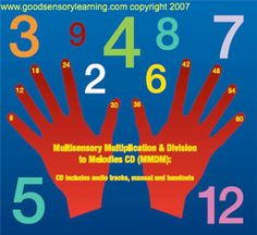Multisensory Multiplication Division to Melodies