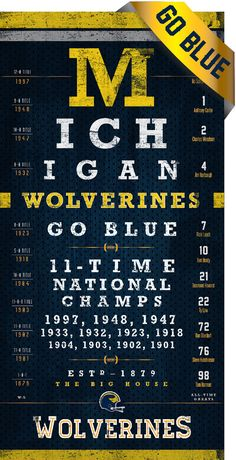 University of Michigan Wolverines Go Blue Eye Chart - Dorm Art - Perfect Birthday, Anniversary or Father's Day Gift - Unframed Prints