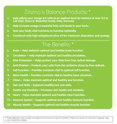 Essential Fatty Acids, Business, Health, Food, Health Care, Essen, Store, Meals, Business Illustration