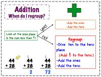 Second Grade Silliness: R is for Regrouping {with Freebie}