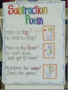 A Subtraction Poem: More on top? No need to stop! More on the floor? Go next door and get 10 more! Numbers the same? Zero's the game!