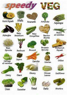 Slimming world speed veg
