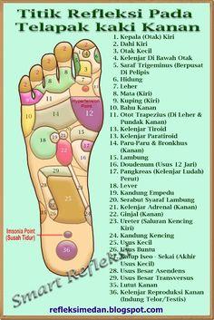Titik Akupunktur yang Bermanfaat untuk Berat Badan