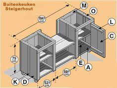 Bouwtekening om zelf een buitenkeuken te bouwen van steigerhout.