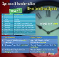 Changing Direct to Indirect speech - Rule # 6 English Study, English Words, English Grammar, Direct And Indirect Speech, Speech Rules, Reported Speech, Ielts, Timeline Photos, Esl