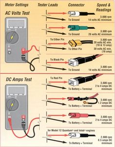 If you want to learn how to use a multimeter effectively, you are certainly in the right place. A multimeter is a three-in-one electrical measuring device. It measures electric current (amperes), resistance (ohms) and voltage (volts). Using a multimeter i Electronics Projects, Diy Electronics, Electronics Components, Arduino Projects, Home Electrical Wiring, Electrical Projects, Electronic Engineering, Electrical Engineering, Ac Dc
