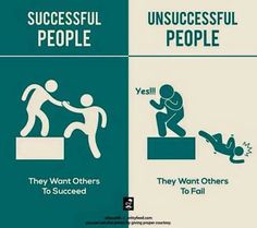Successful vs. Unsucessful People Card Series #4